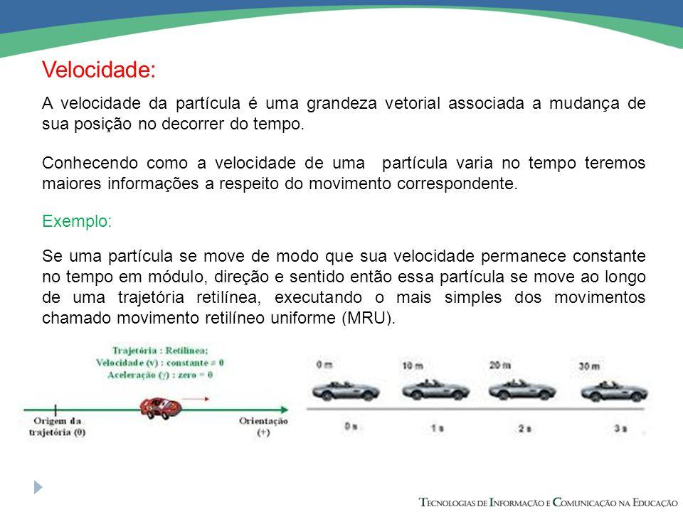 Velocidade: A velocidade da partícula é uma grandeza vetorial associada a mudança de sua posição no decorrer do tempo.