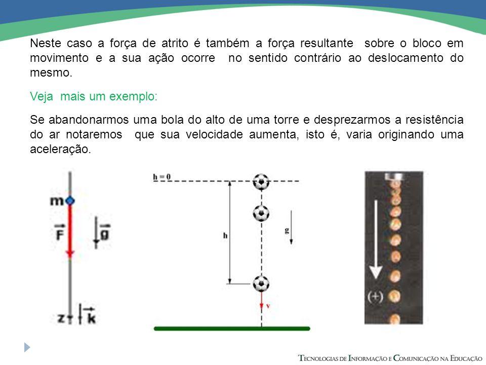 Neste caso a força de atrito é também a força resultante sobre o bloco em movimento e a sua ação ocorre no sentido contrário ao deslocamento do mesmo.