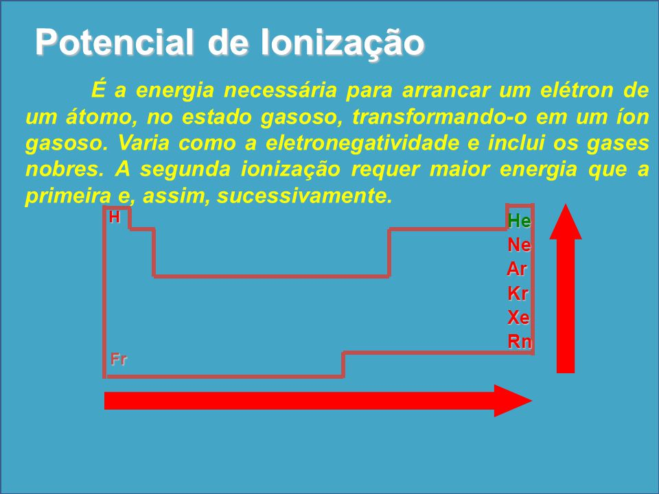 Potencial de Ionização