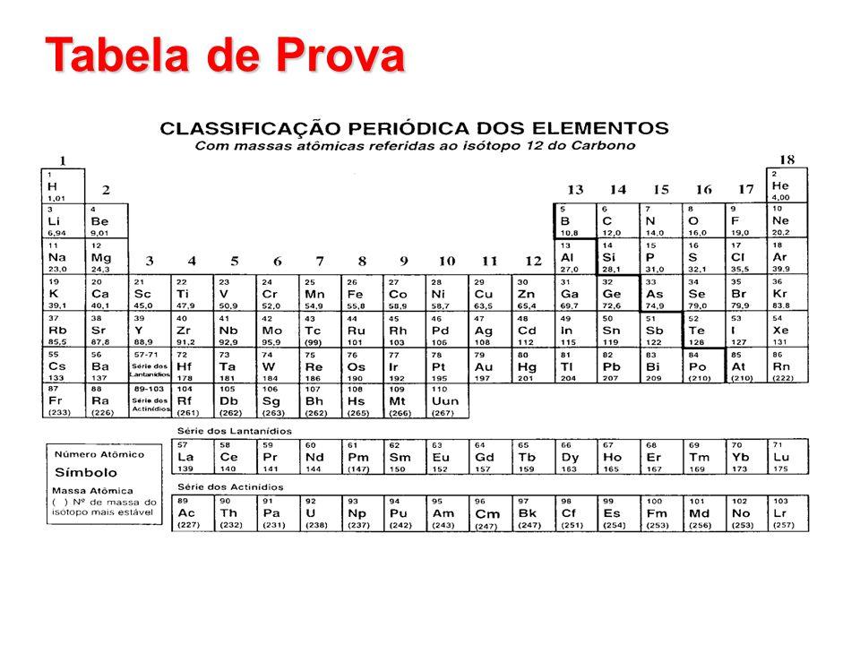 Tabela de Prova
