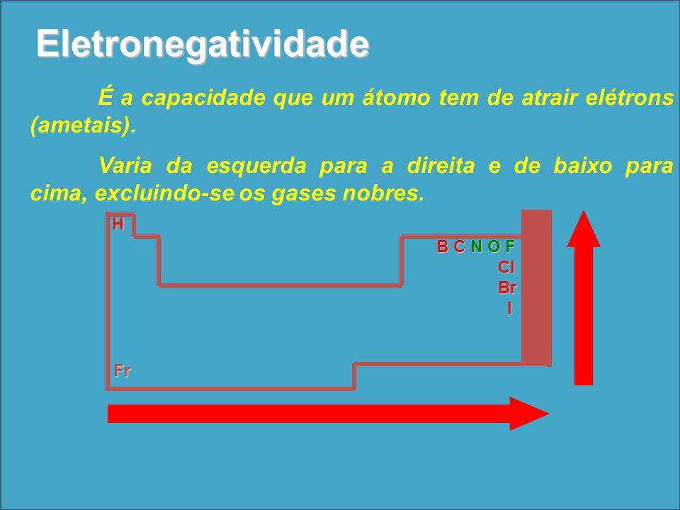 Eletronegatividade É a capacidade que um átomo tem de atrair elétrons (ametais).