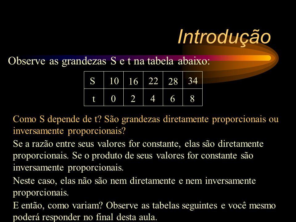 Introdução Observe as grandezas S e t na tabela abaixo: t 2 4 6 8 S 10