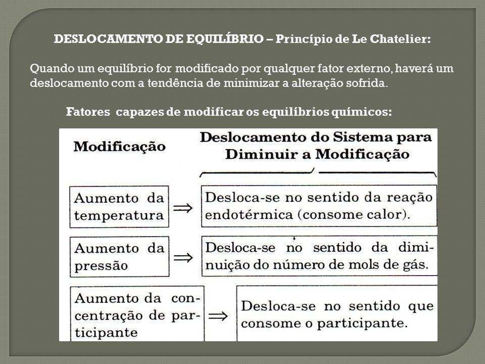 DESLOCAMENTO DE EQUILÍBRIO – Princípio de Le Chatelier: