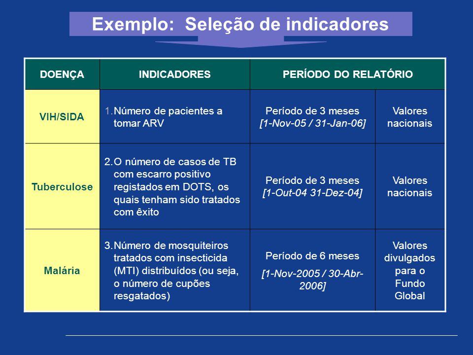 Exemplo: Seleção de indicadores