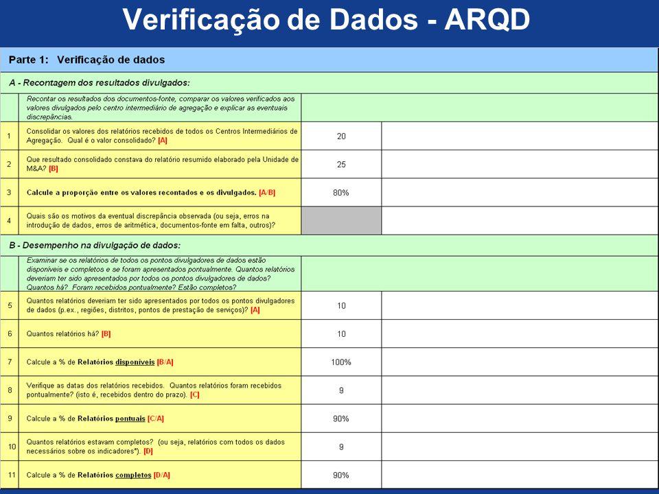 Verificação de Dados - ARQD