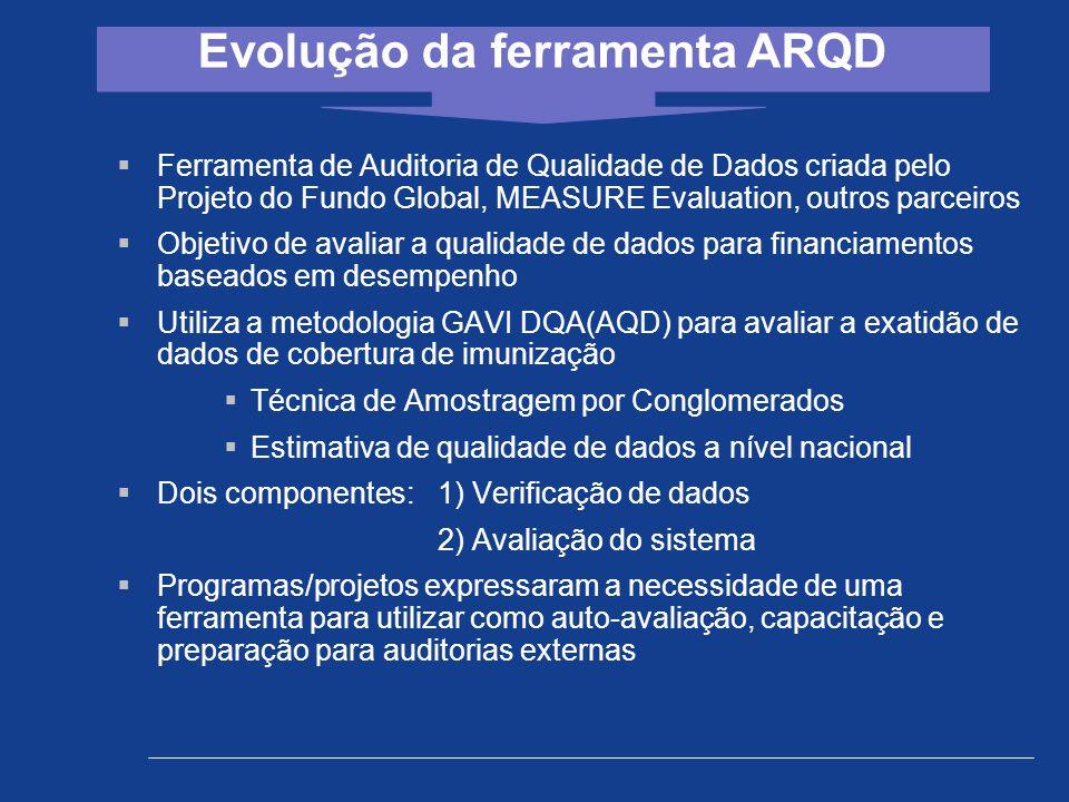 Evolução da ferramenta ARQD