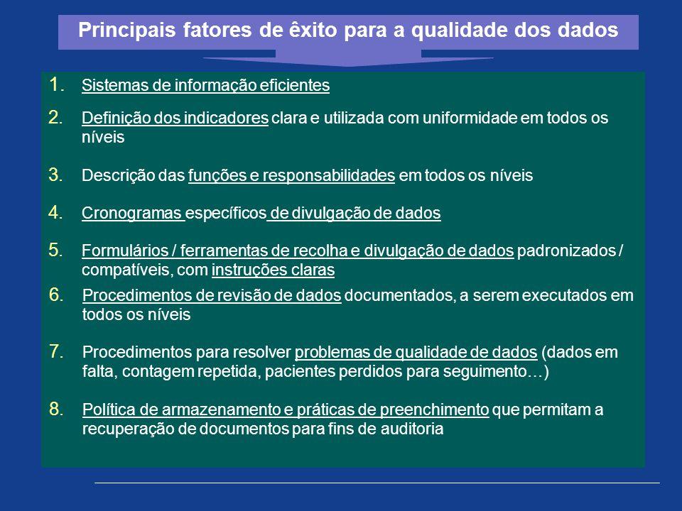 Principais fatores de êxito para a qualidade dos dados