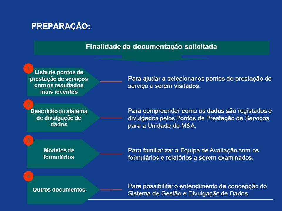 PREPARAÇÃO: Finalidade da documentação solicitada