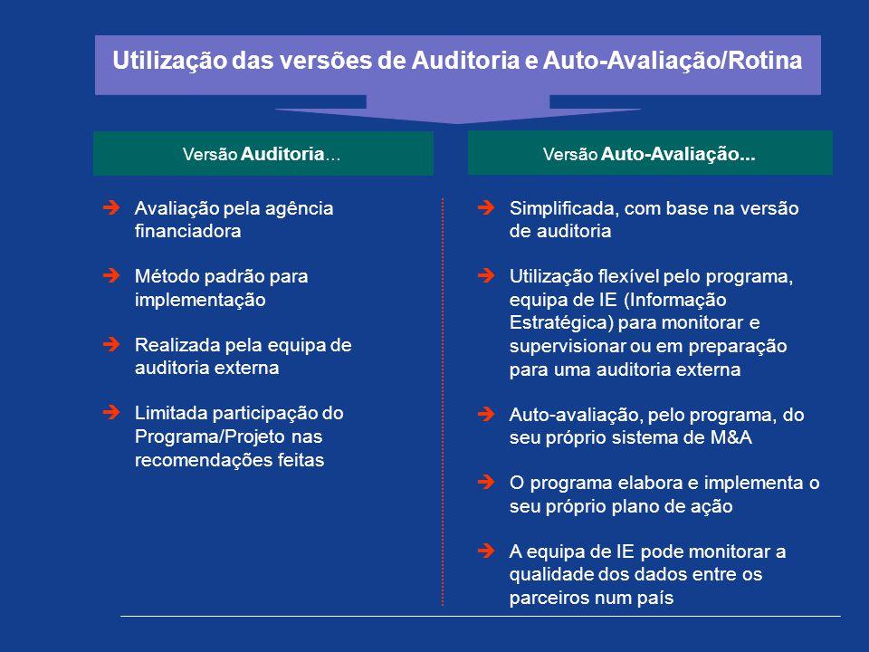 Utilização das versões de Auditoria e Auto-Avaliação/Rotina