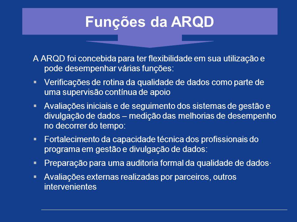 Funções da ARQD A ARQD foi concebida para ter flexibilidade em sua utilização e pode desempenhar várias funções: