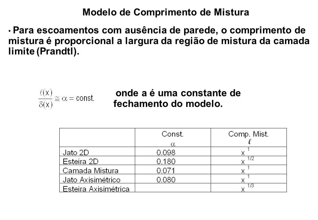 Modelo de Comprimento de Mistura