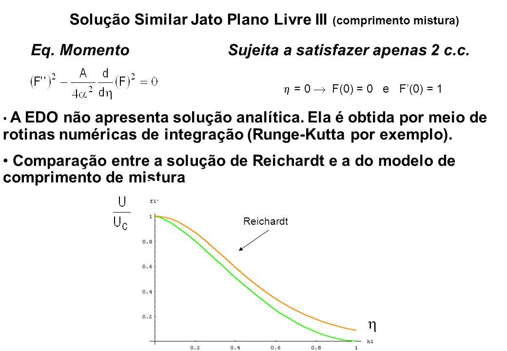 Solução Similar Jato Plano Livre III (comprimento mistura)