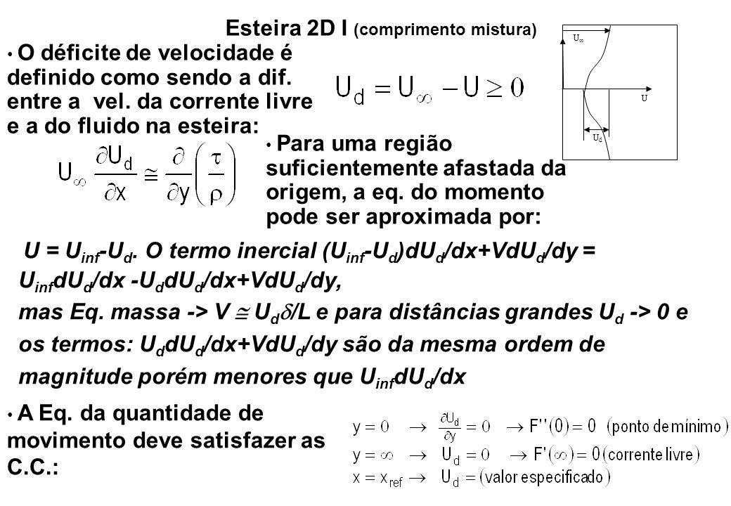 Esteira 2D I (comprimento mistura)
