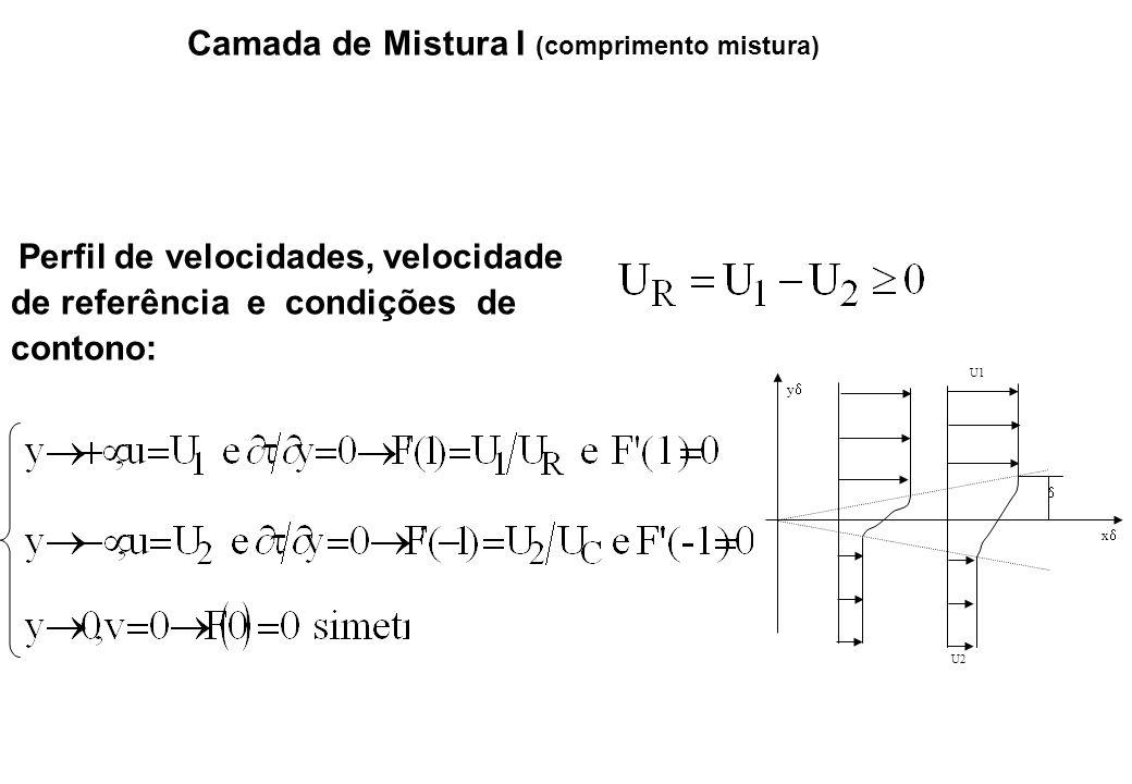Camada de Mistura I (comprimento mistura)
