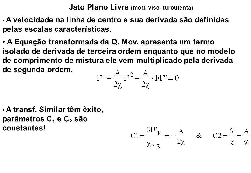 Jato Plano Livre (mod. visc. turbulenta)