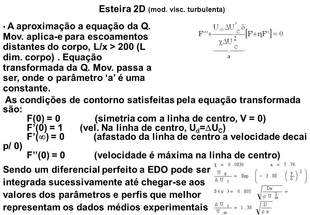 Esteira 2D (mod. visc. turbulenta)
