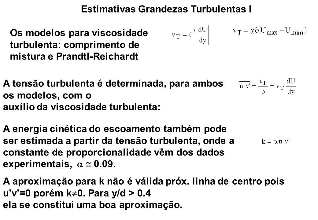 Estimativas Grandezas Turbulentas I