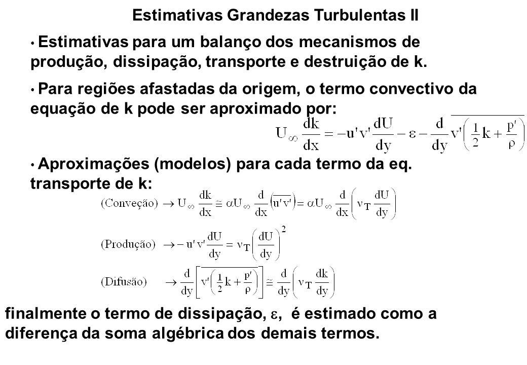 Estimativas Grandezas Turbulentas II