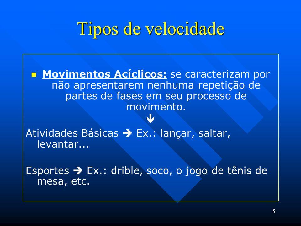 Tipos de velocidade Movimentos Acíclicos: se caracterizam por não apresentarem nenhuma repetição de partes de fases em seu processo de movimento.