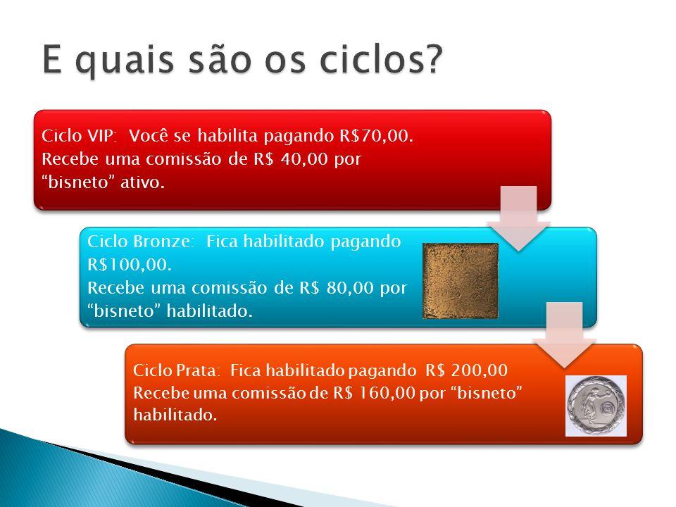 E quais são os ciclos Ciclo VIP: Você se habilita pagando R$70,00. Recebe uma comissão de R$ 40,00 por bisneto ativo.