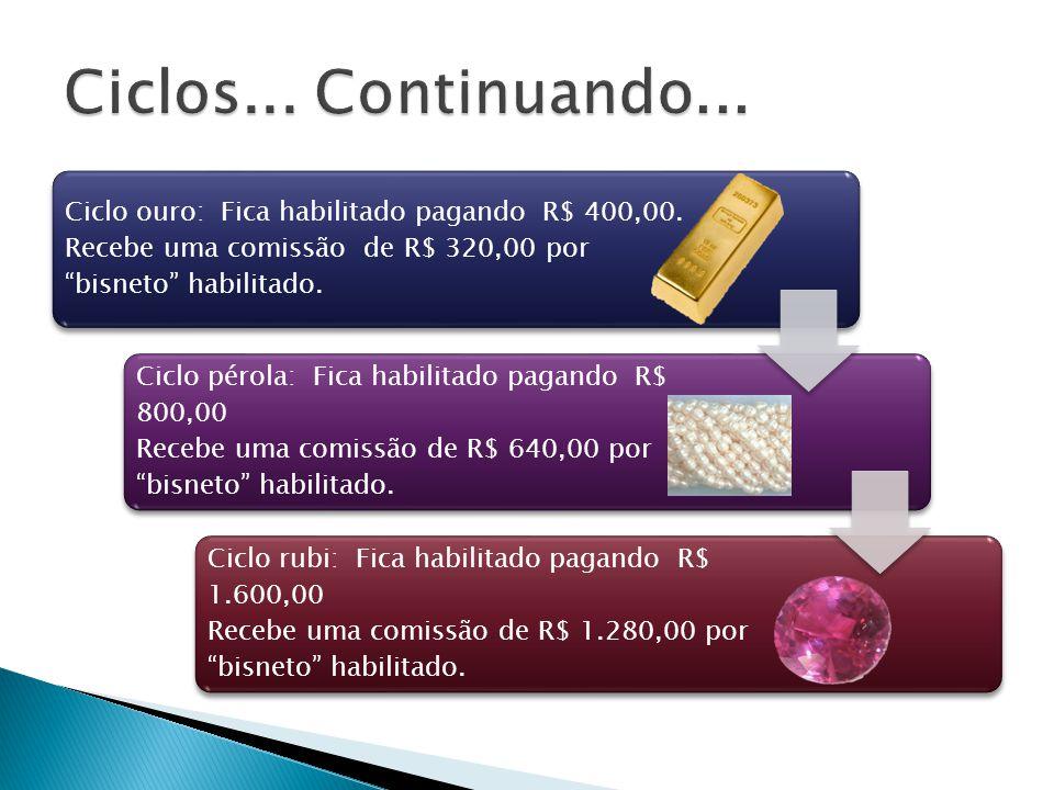 Ciclos... Continuando... Ciclo ouro: Fica habilitado pagando R$ 400,00. Recebe uma comissão de R$ 320,00 por bisneto habilitado.