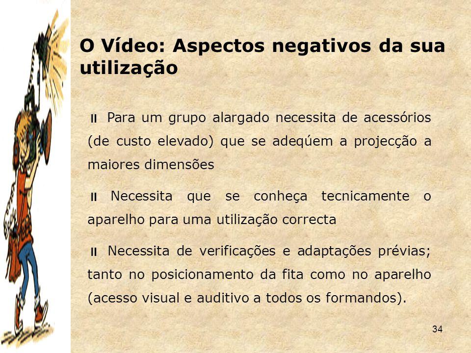 O Vídeo: Aspectos negativos da sua utilização