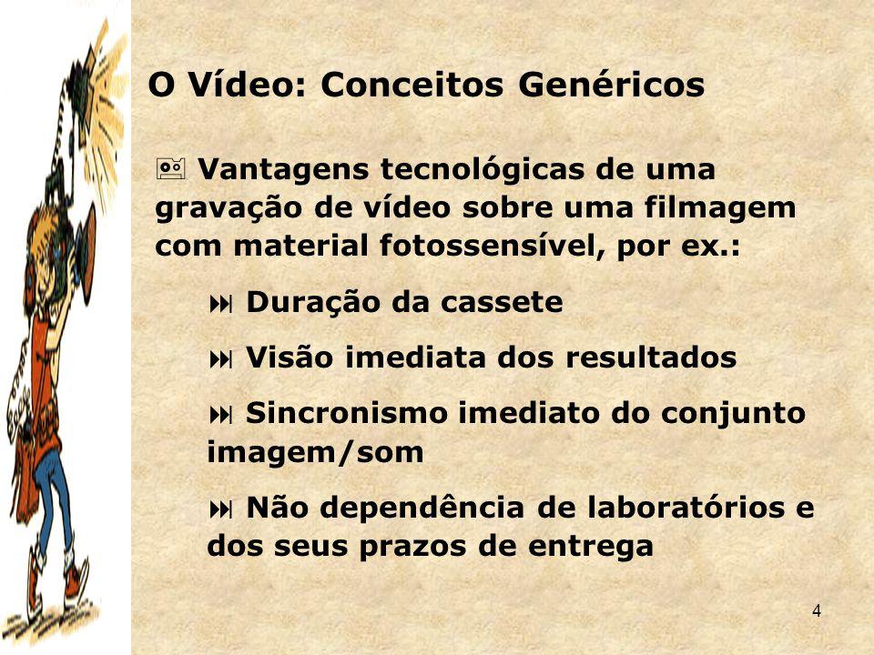 O Vídeo: Conceitos Genéricos
