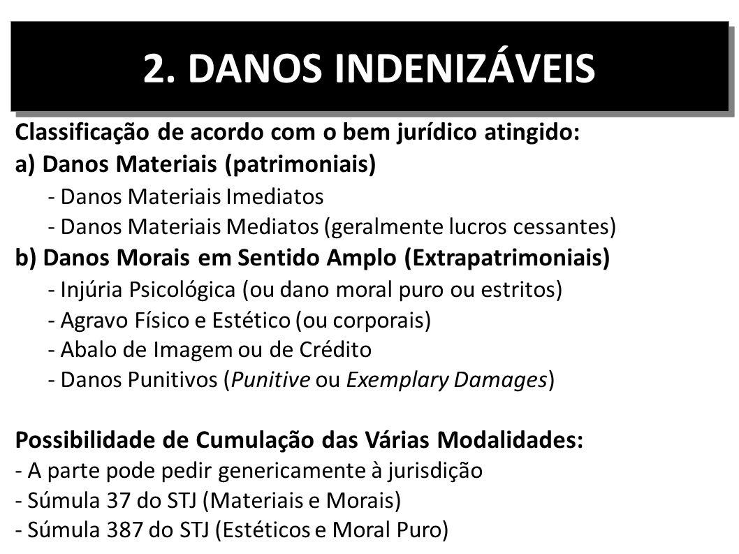 2. DANOS INDENIZÁVEIS Classificação de acordo com o bem jurídico atingido: a) Danos Materiais (patrimoniais)