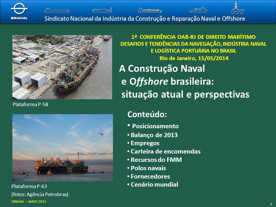 e Offshore brasileira: situação atual e perspectivas