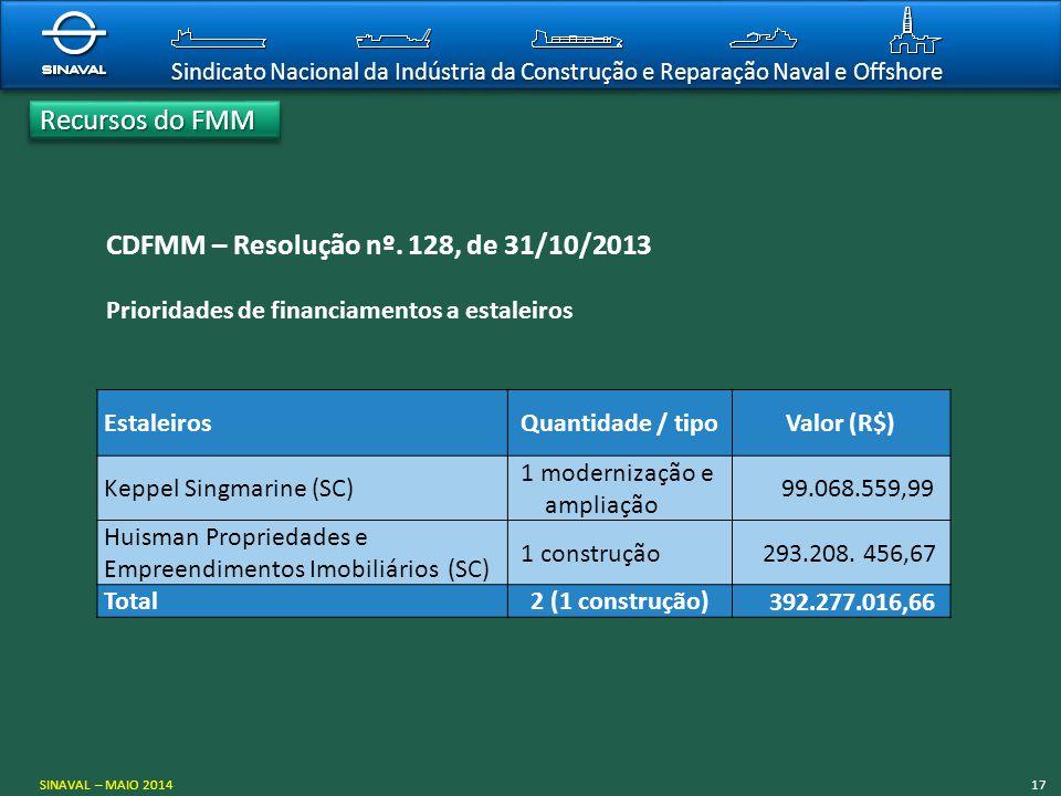 CDFMM – Resolução nº. 128, de 31/10/2013