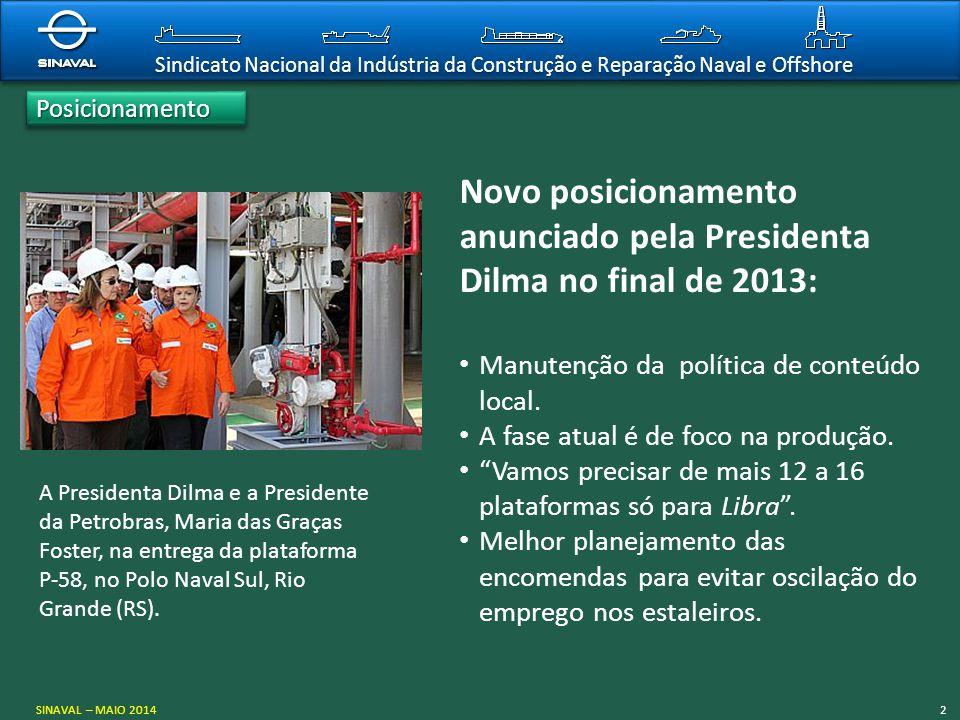 Novo posicionamento anunciado pela Presidenta Dilma no final de 2013: