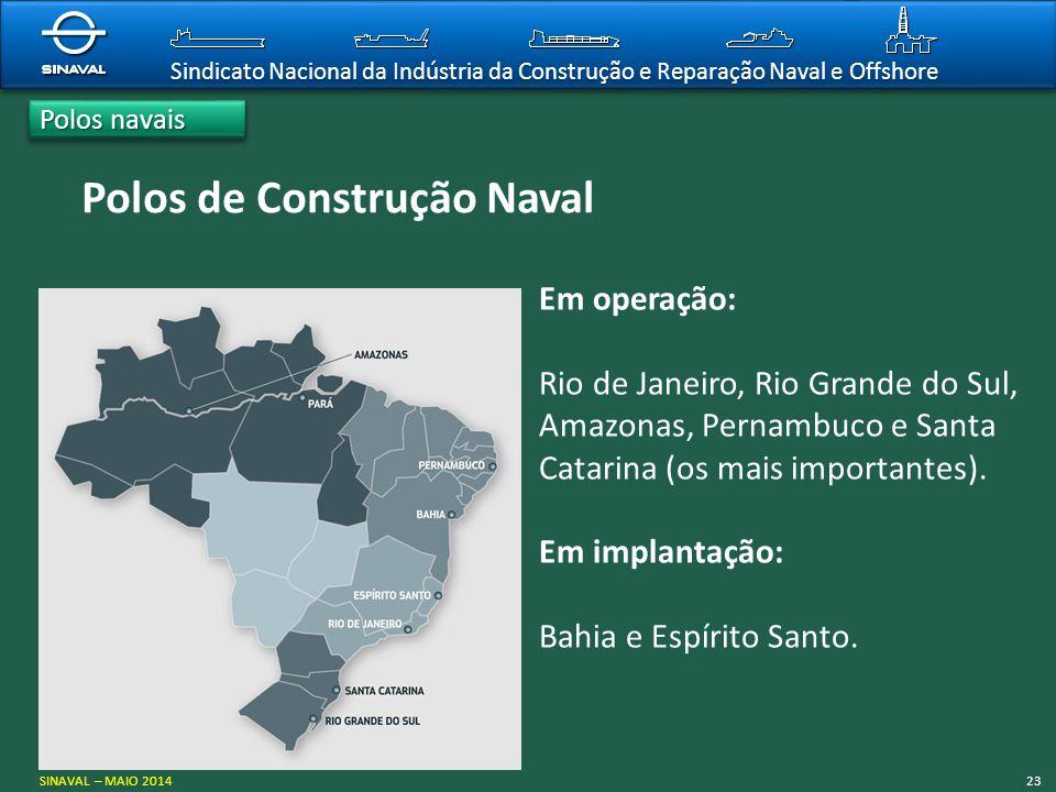 Polos de Construção Naval