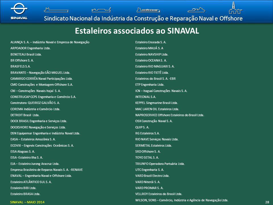 Estaleiros associados ao SINAVAL