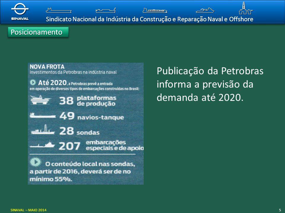 Publicação da Petrobras informa a previsão da demanda até 2020.