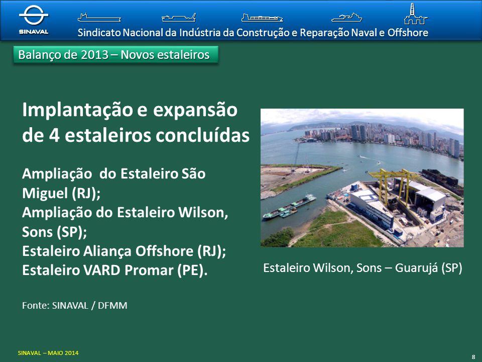 Balanço de 2013 – Novos estaleiros