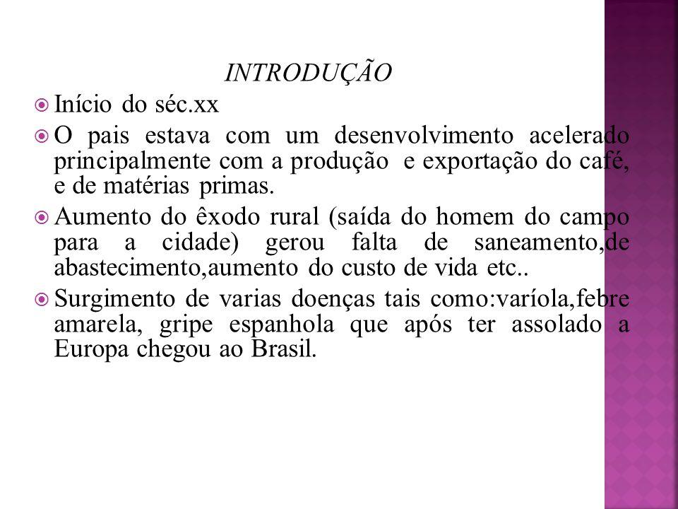 INTRODUÇÃO Início do séc.xx.