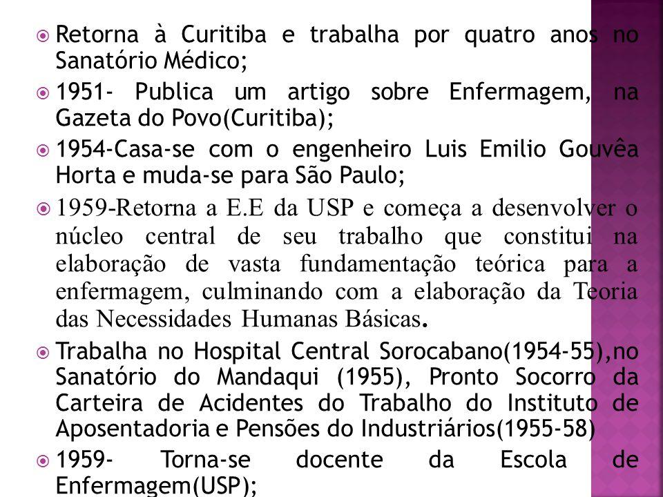 Retorna à Curitiba e trabalha por quatro anos no Sanatório Médico;