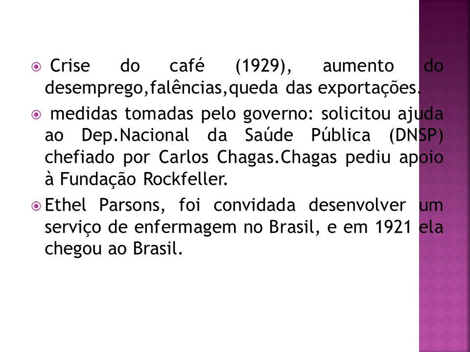 Crise do café (1929), aumento do desemprego,falências,queda das exportações.