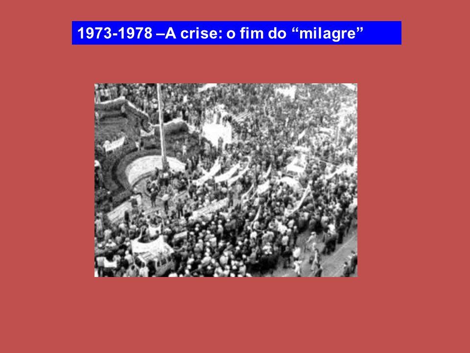 1973-1978 –A crise: o fim do milagre