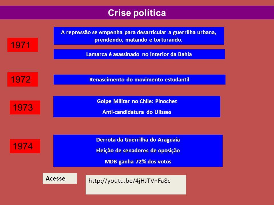 Crise política 1971 1972 1973 1974 Acesse http://youtu.be/4jHJTVnFa8c