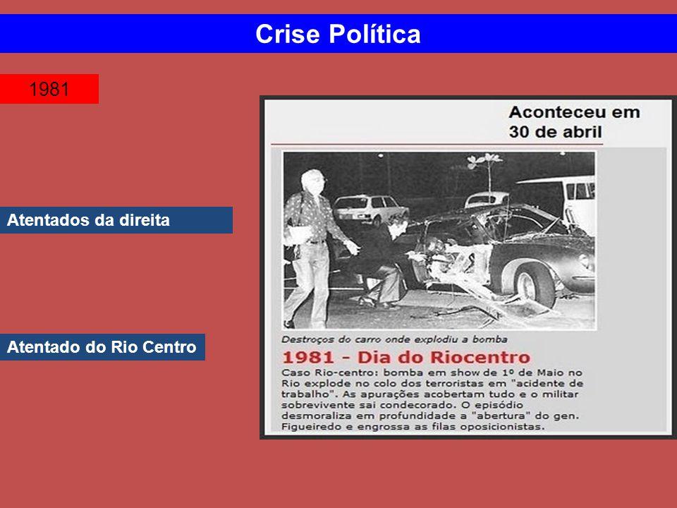 Crise Política 1981 Atentados da direita Atentado do Rio Centro