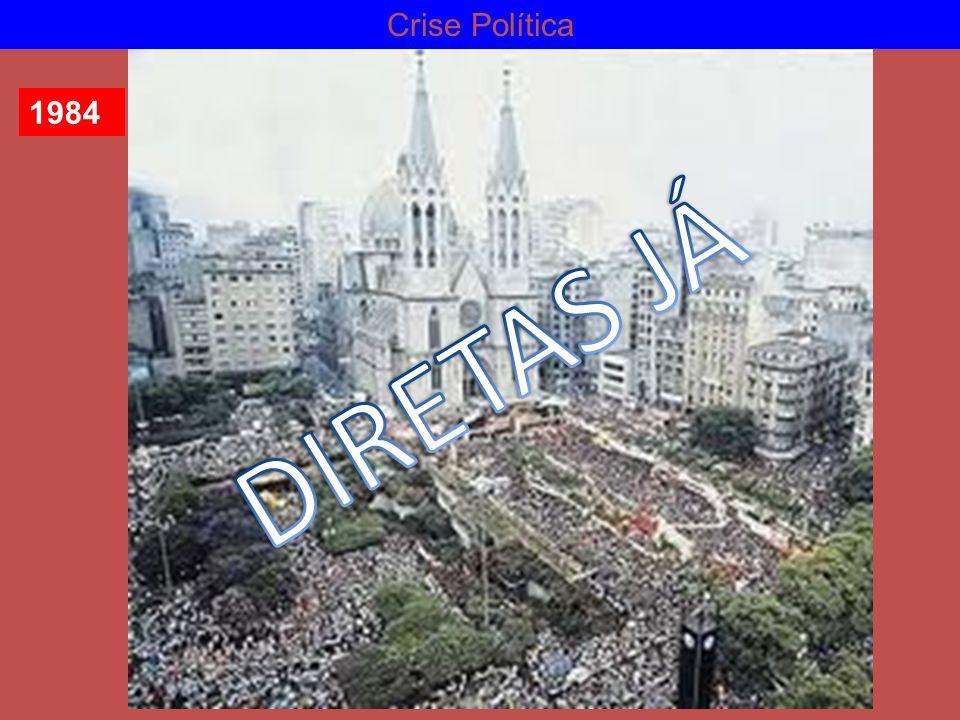 Crise Política 1984 DIRETAS JÁ