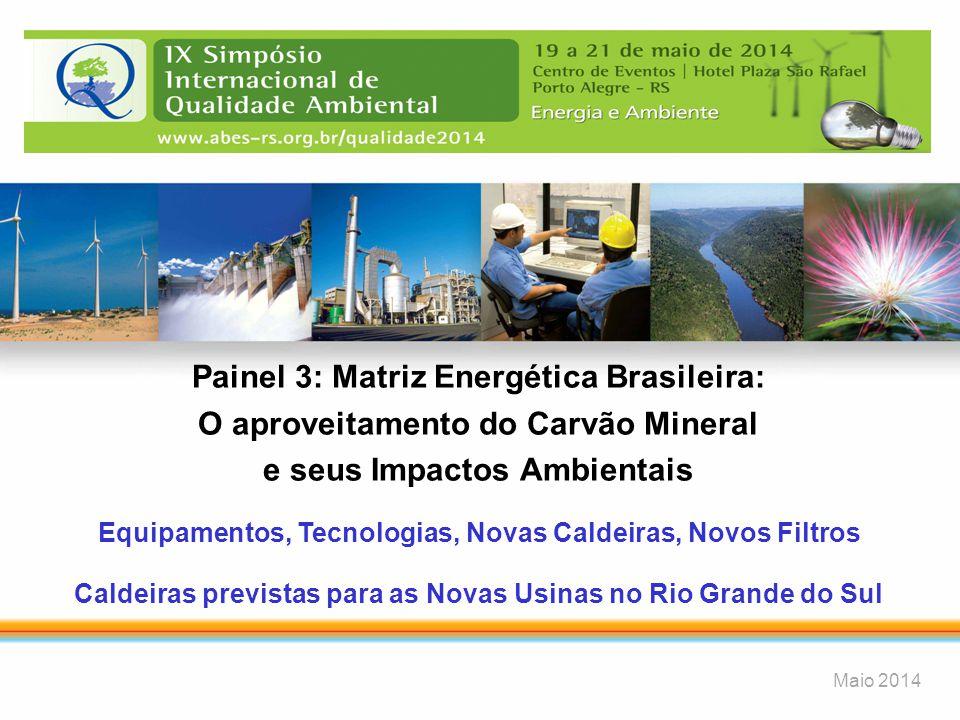 Painel 3: Matriz Energética Brasileira: