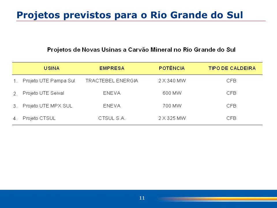 Projetos previstos para o Rio Grande do Sul