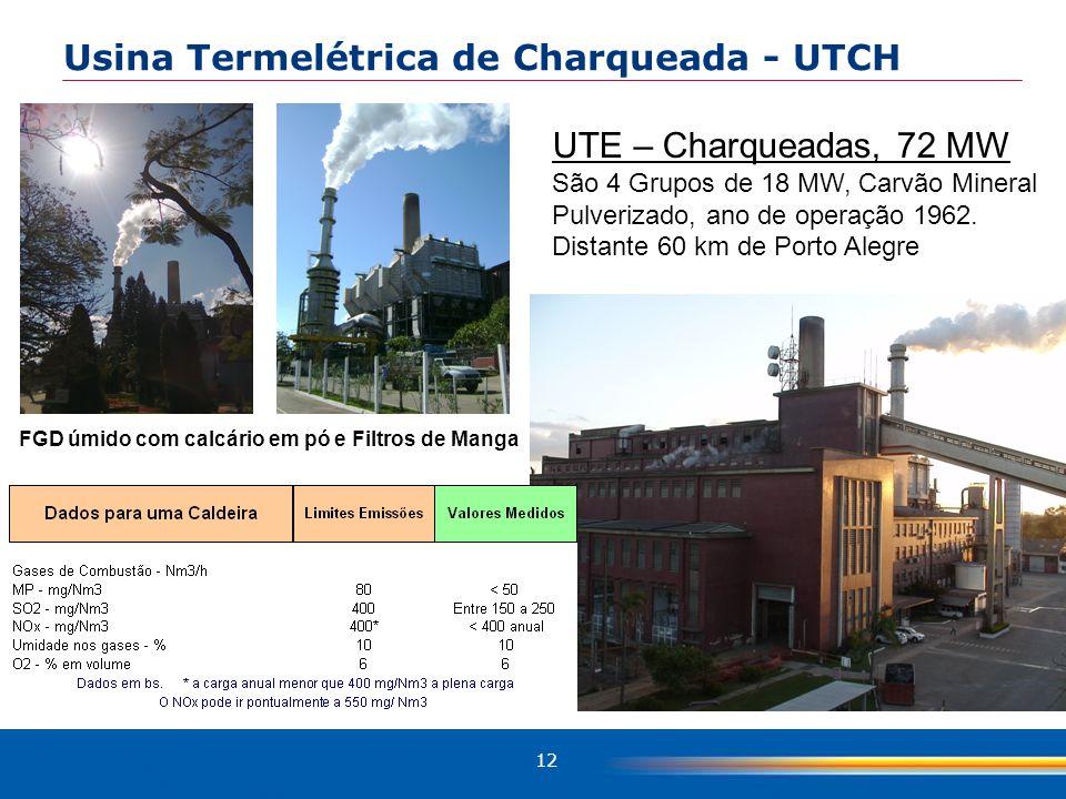 Usina Termelétrica de Charqueada - UTCH