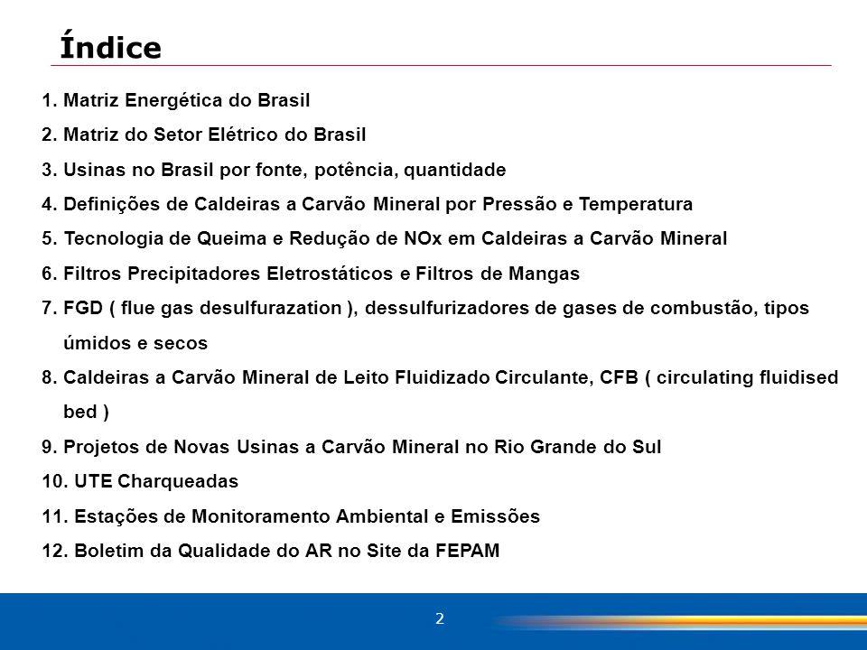 Índice Matriz Energética do Brasil Matriz do Setor Elétrico do Brasil
