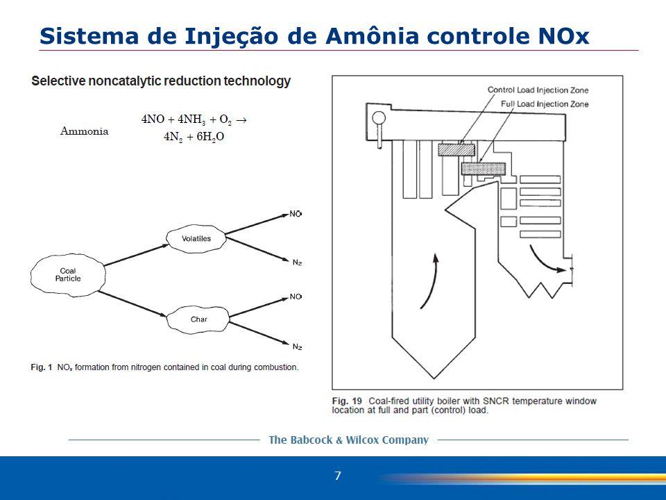 Sistema de Injeção de Amônia controle NOx