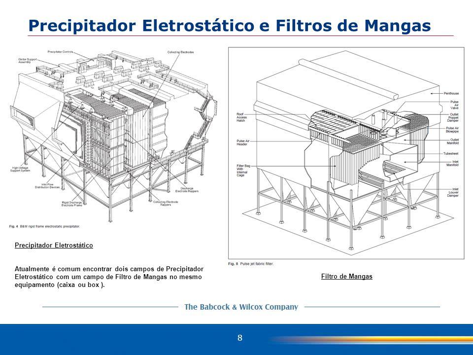 Precipitador Eletrostático e Filtros de Mangas