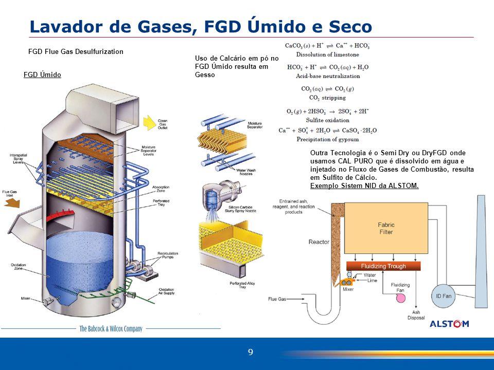 Lavador de Gases, FGD Úmido e Seco