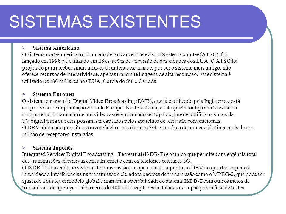 SISTEMAS EXISTENTES Sistema Americano
